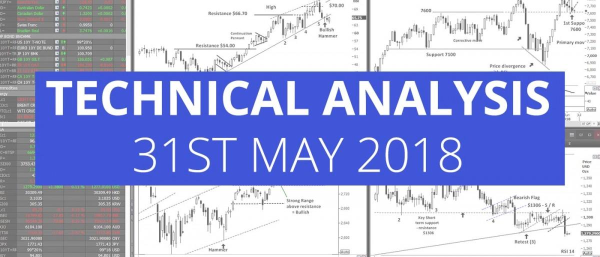 Technical-Analysis-31st-may-2018-hero-image
