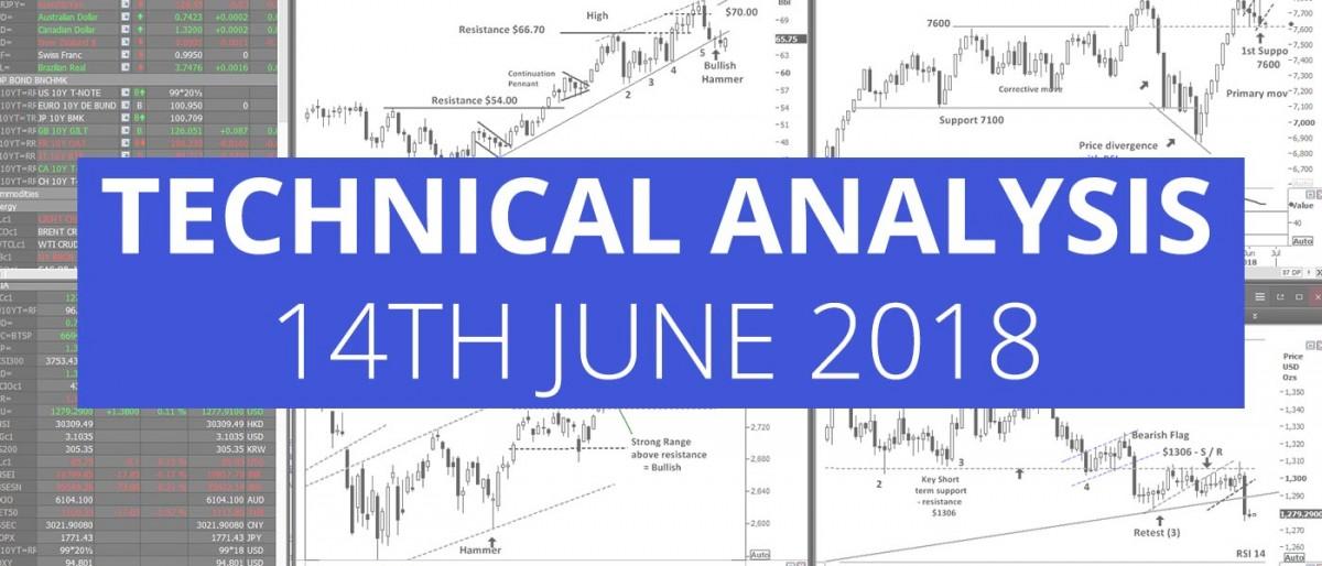 Technical-Analysis-14th-june-2018-hero-image