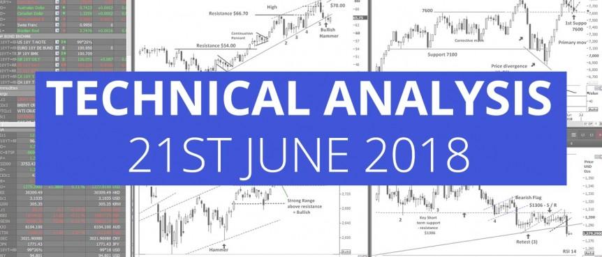 Technical-Analysis-21st-june-2018-hero-image