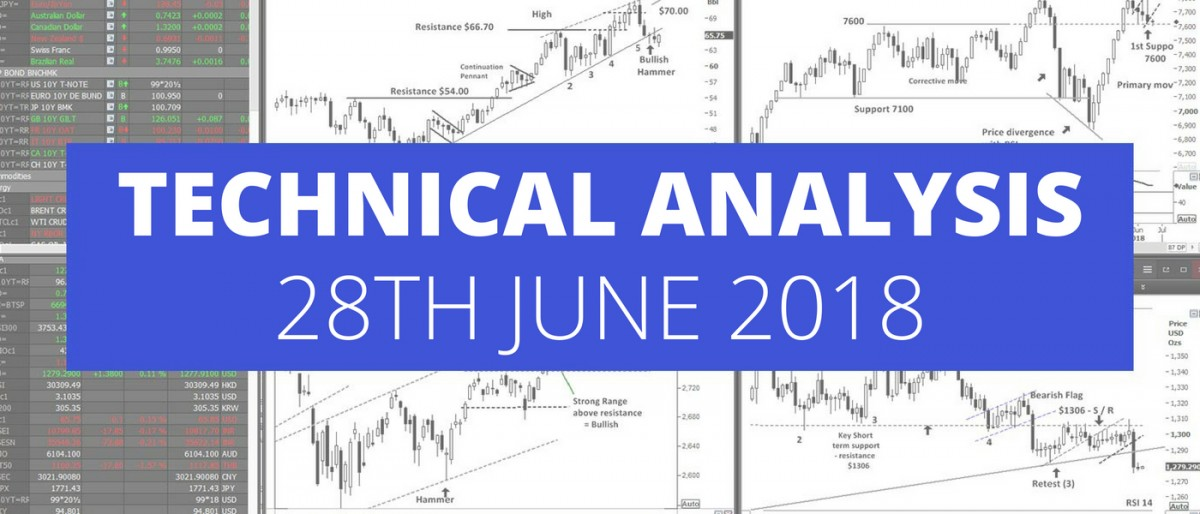 Technical-Analysis-11th-july-2018-hero-image