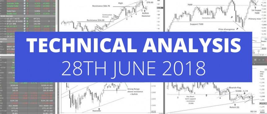 Technical-Analysis-11th-july-2018-hero-image